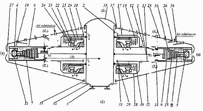 UFO, exotic propulsion & anti-gravity systems